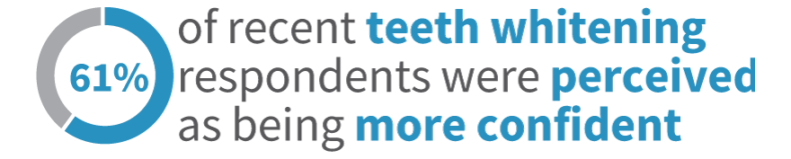 teethwhitedata